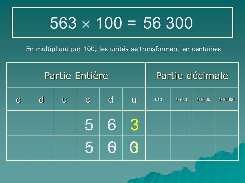 Partie Entière Partie décimale cducdu1/10 1/10 0 1/10 00 1/10 000 56,3  100 = 5 6 3 En multipliant par 100, les unités se transforment en centaines 0 5 630