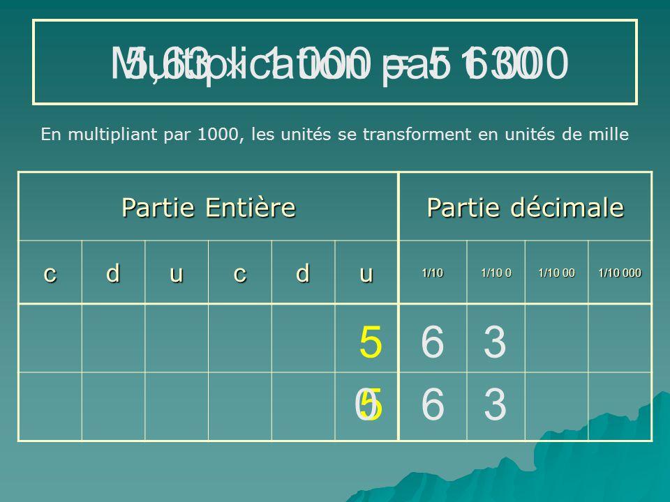 Partie Entière Partie décimale cducdu1/10 1/10 0 1/10 00 1/10 000 563  100 = 5 6 3 En multipliant par 100, les unités se transforment en centaines 0 56 300 0