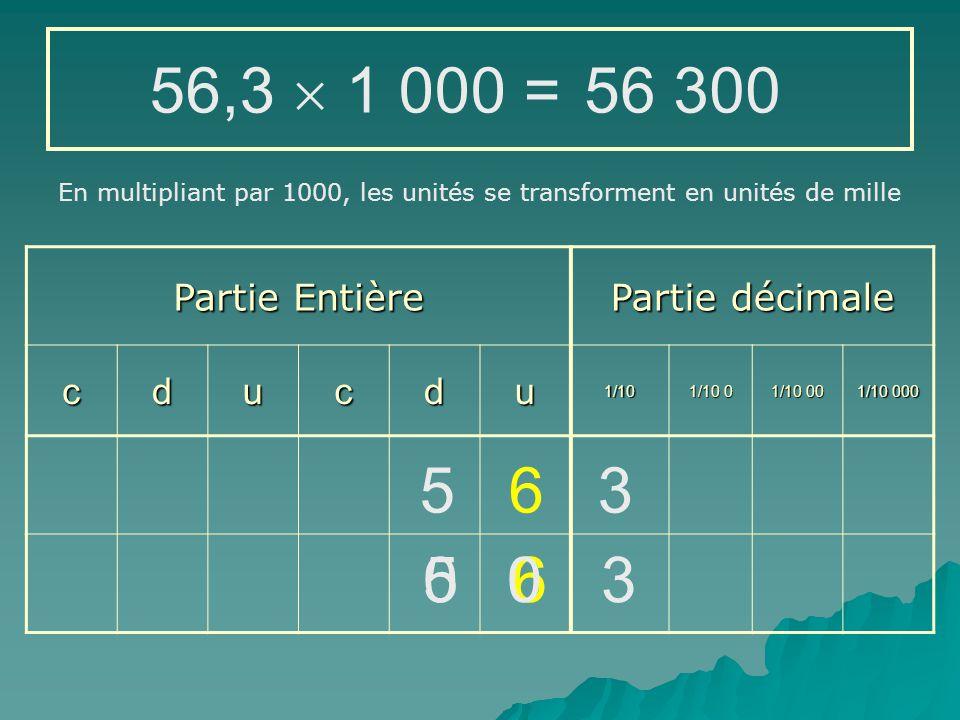 Partie Entière Partie décimale cducdu1/10 1/10 0 1/10 00 1/10 000 5,63  1 000 = 5 6 3 En multipliant par 1000, les unités se transforment en unités de mille 0 5 630Multiplication par 1 000