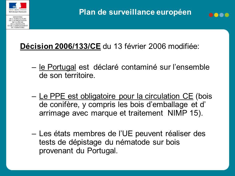Plan de surveillance européen Décision 2006/133/CE du 13 février 2006 modifiée: –le Portugal est déclaré contaminé sur l'ensemble de son territoire. –