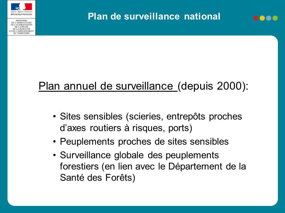 Plan de surveillance national Plan annuel de surveillance (depuis 2000): •Sites sensibles (scieries, entrepôts proches d'axes routiers à risques, port