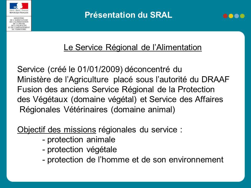 Présentation du SRAL Le Service Régional de l'Alimentation Service (créé le 01/01/2009) déconcentré du Ministère de l'Agriculture placé sous l'autorit