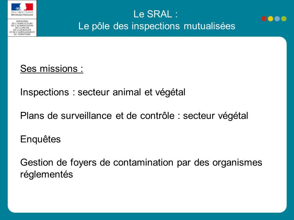 Le SRAL : Le pôle des inspections mutualisées Ses missions : Inspections : secteur animal et végétal Plans de surveillance et de contrôle : secteur vé