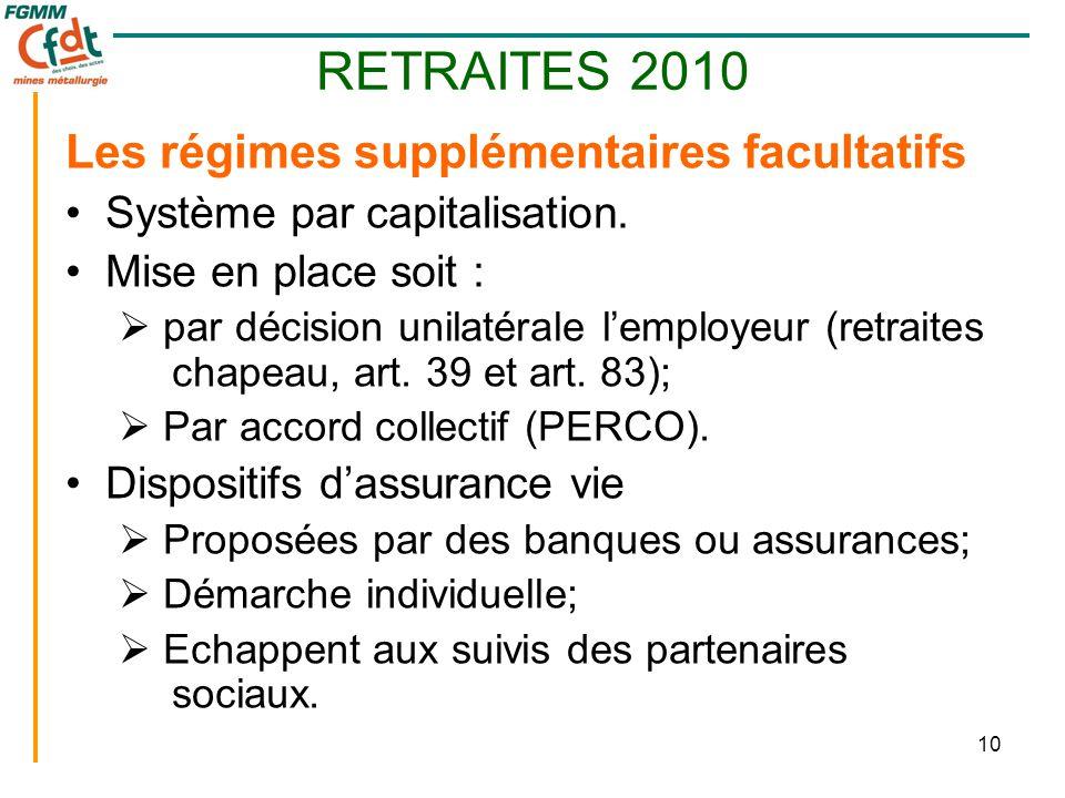 10 RETRAITES 2010 Les régimes supplémentaires facultatifs •Système par capitalisation. •Mise en place soit :  par décision unilatérale l'employeur (r