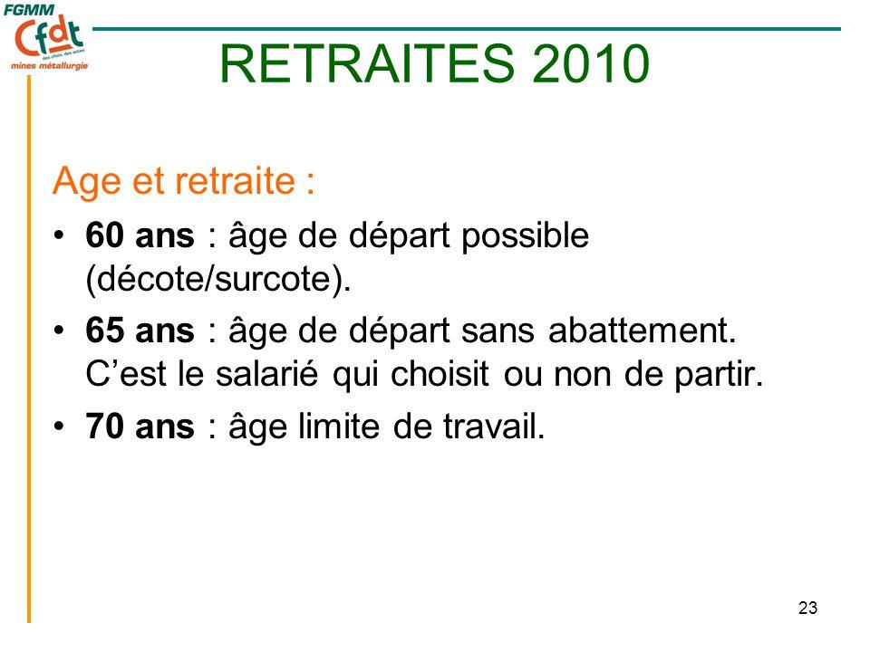 23 RETRAITES 2010 Age et retraite : •60 ans : âge de départ possible (décote/surcote). •65 ans : âge de départ sans abattement. C'est le salarié qui c