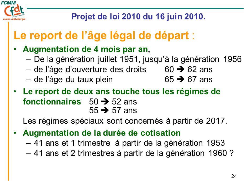 24 Projet de loi 2010 du 16 juin 2010. Le report de l'âge légal de départ : •Augmentation de 4 mois par an, –De la génération juillet 1951, jusqu'à la