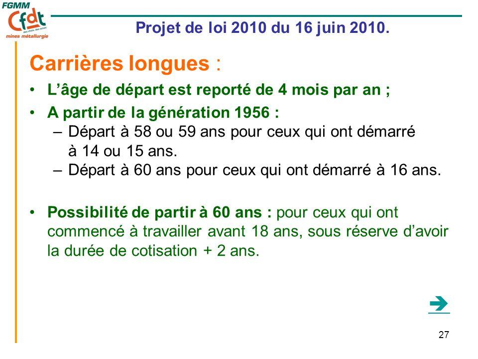 27 Projet de loi 2010 du 16 juin 2010. Carrières longues : •L'âge de départ est reporté de 4 mois par an ; •A partir de la génération 1956 : –Départ à