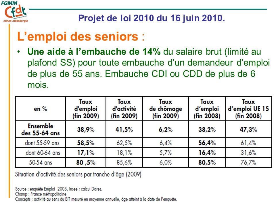 29 Projet de loi 2010 du 16 juin 2010. L'emploi des seniors : •Une aide à l'embauche de 14% du salaire brut (limité au plafond SS) pour toute embauche