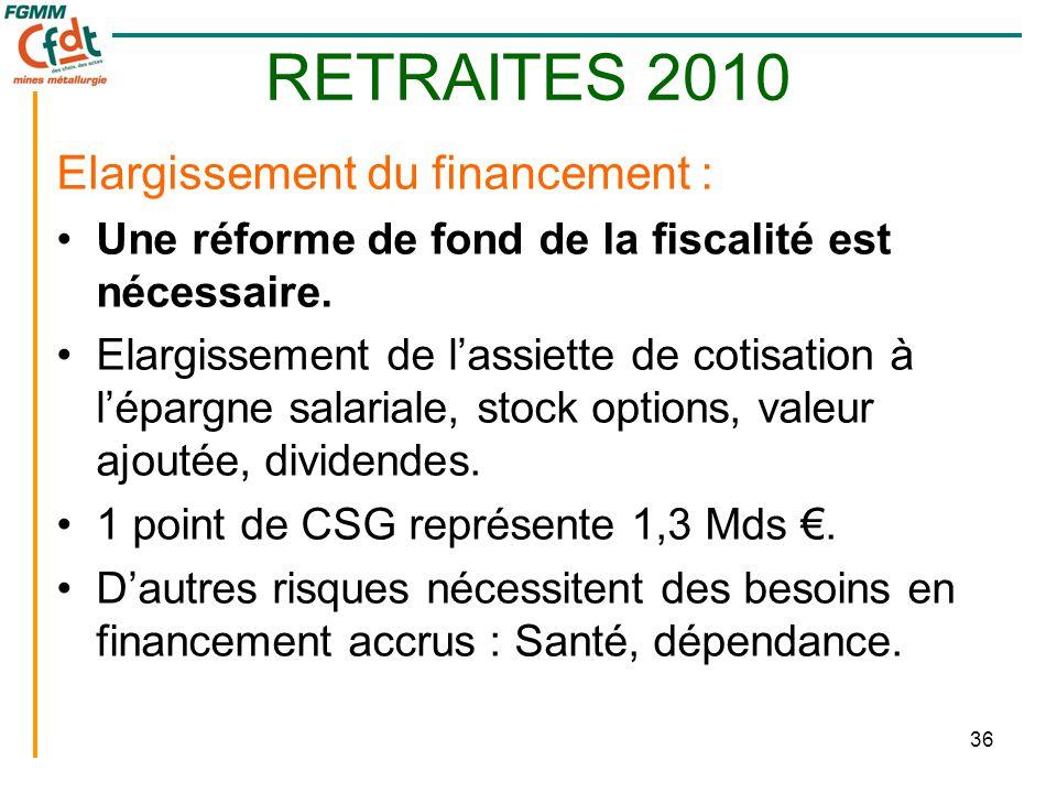 36 RETRAITES 2010 Elargissement du financement : •Une réforme de fond de la fiscalité est nécessaire. •Elargissement de l'assiette de cotisation à l'é