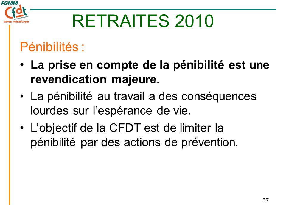37 RETRAITES 2010 Pénibilités : •La prise en compte de la pénibilité est une revendication majeure. •La pénibilité au travail a des conséquences lourd
