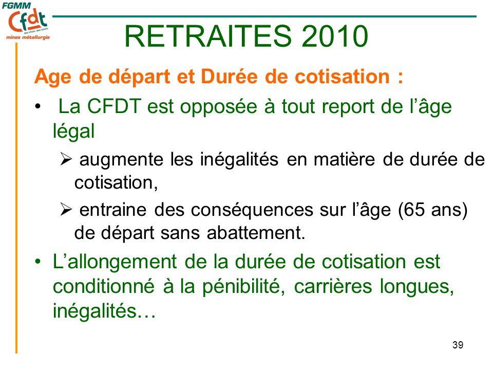 39 RETRAITES 2010 Age de départ et Durée de cotisation : • La CFDT est opposée à tout report de l'âge légal  augmente les inégalités en matière de du