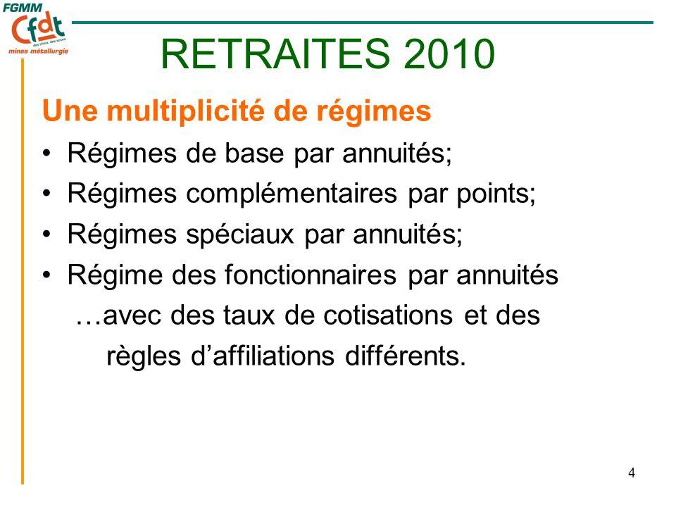 4 Une multiplicité de régimes •Régimes de base par annuités; •Régimes complémentaires par points; •Régimes spéciaux par annuités; •Régime des fonctionnaires par annuités …avec des taux de cotisations et des règles d'affiliations différents.