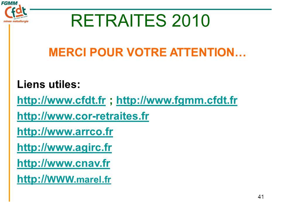 41 RETRAITES 2010 MERCI POUR VOTRE ATTENTION… Liens utiles: http://www.cfdt.frhttp://www.cfdt.fr ; http://www.fgmm.cfdt.frhttp://www.fgmm.cfdt.fr http://www.cor-retraites.fr http://www.arrco.fr http://www.agirc.fr http://www.cnav.fr http:// WWW.marel.fr