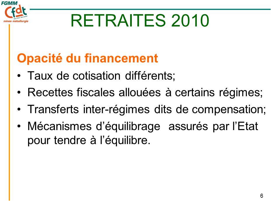 6 RETRAITES 2010 Opacité du financement •Taux de cotisation différents; •Recettes fiscales allouées à certains régimes; •Transferts inter-régimes dits