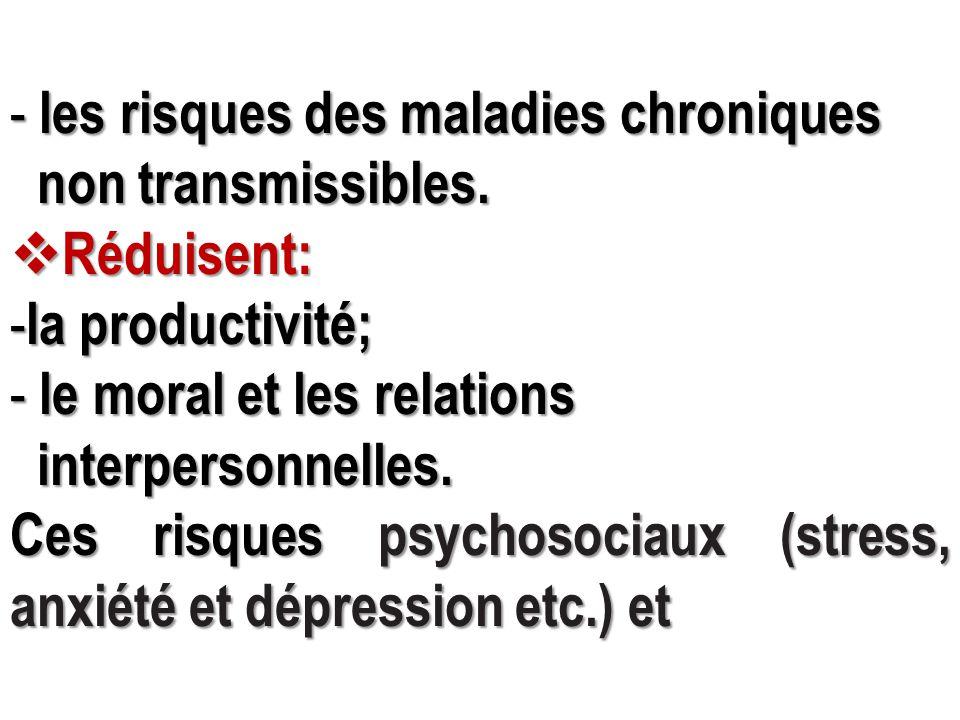 - les risques des maladies chroniques non transmissibles. non transmissibles.  Réduisent: - la productivité; - le moral et les relations interpersonn