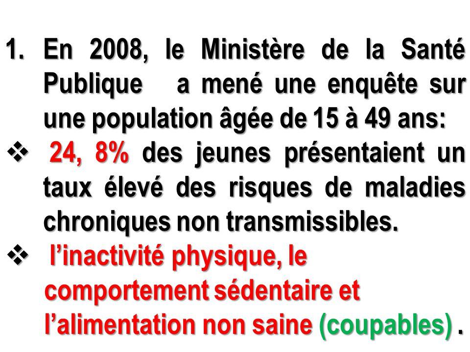 1.En 2008, le Ministère de la Santé Publique a mené une enquête sur une population âgée de 15 à 49 ans:  24, 8% des jeunes présentaient un taux élevé