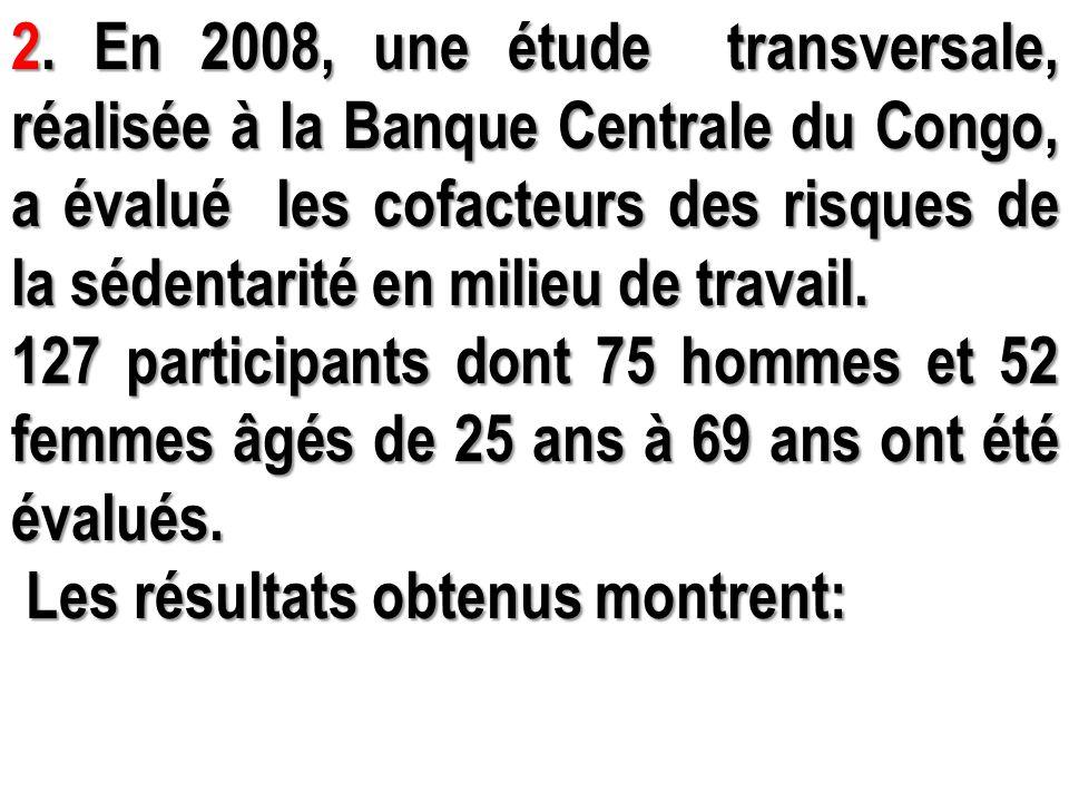 2. En 2008, une étude transversale, réalisée à la Banque Centrale du Congo, a évalué les cofacteurs des risques de la sédentarité en milieu de travail