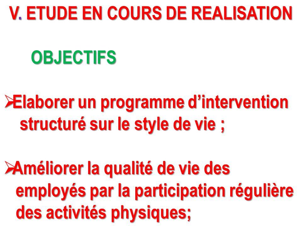 V. ETUDE EN COURS DE REALISATION OBJECTIFS OBJECTIFS  Elaborer un programme d'intervention structuré sur le style de vie ; structuré sur le style de
