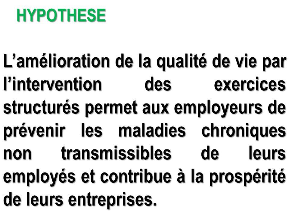 HYPOTHESE HYPOTHESE L'amélioration de la qualité de vie par l'intervention des exercices structurés permet aux employeurs de prévenir les maladies chr