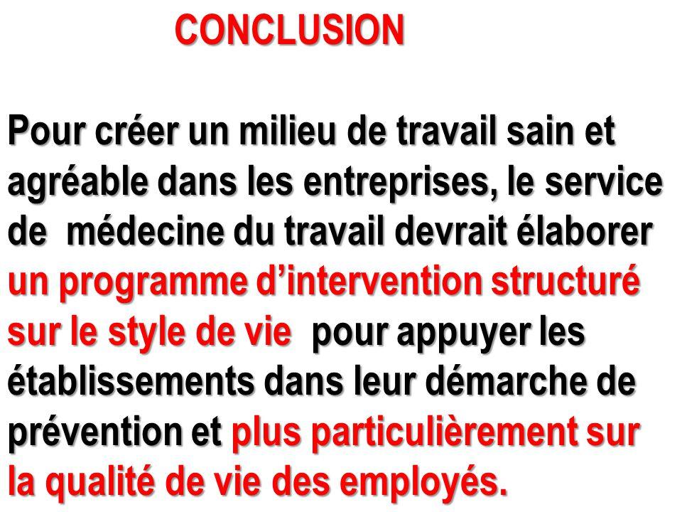CONCLUSION CONCLUSION Pour créer un milieu de travail sain et agréable dans les entreprises, le service de médecine du travail devrait élaborer un pro