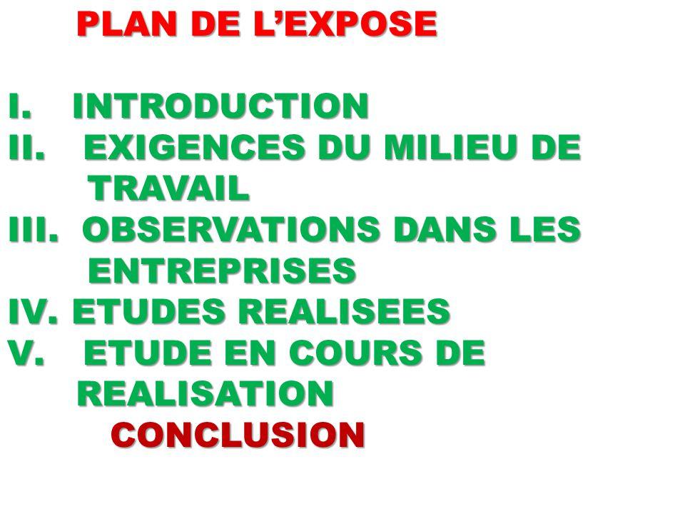 PLAN DE L'EXPOSE PLAN DE L'EXPOSE I.INTRODUCTION II. EXIGENCES DU MILIEU DE TRAVAIL TRAVAIL III. OBSERVATIONS DANS LES ENTREPRISES ENTREPRISES IV.ETUD