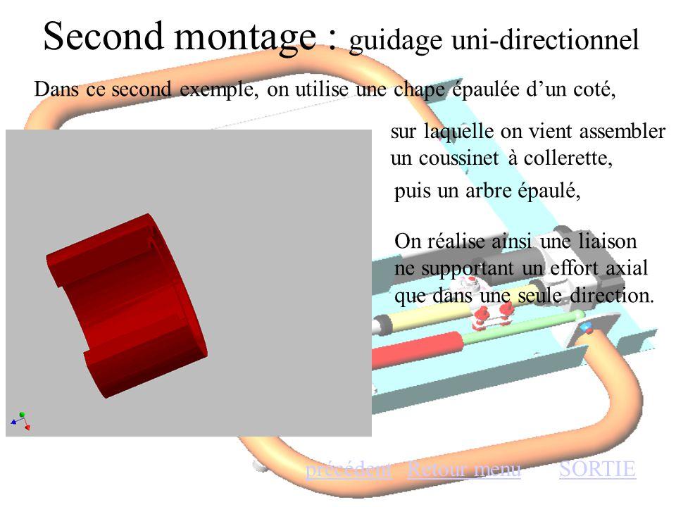 Second montage : guidage uni-directionnel Retour menuSORTIEprécédent Dans ce second exemple, on utilise une chape épaulée d'un coté, sur laquelle on v