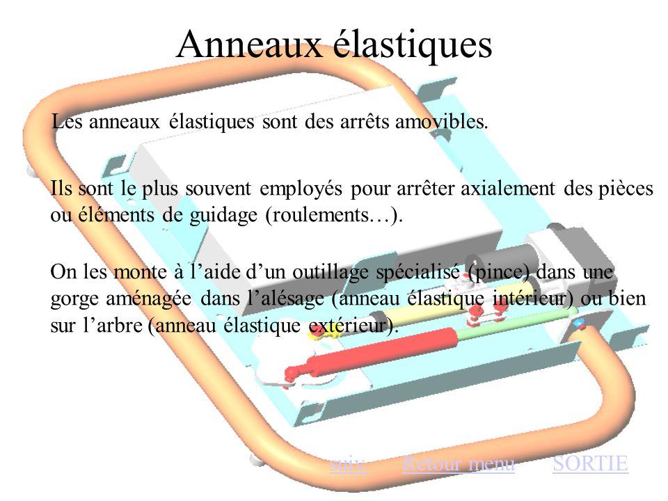 Anneaux élastiques Retour menuSORTIEsuiv. Les anneaux élastiques sont des arrêts amovibles. Ils sont le plus souvent employés pour arrêter axialement