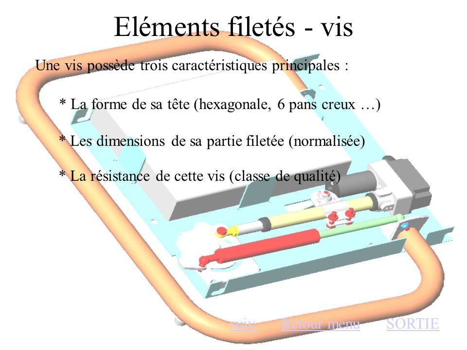 Eléments filetés - vis Retour menuSORTIEsuiv. Une vis possède trois caractéristiques principales : * La forme de sa tête (hexagonale, 6 pans creux …)