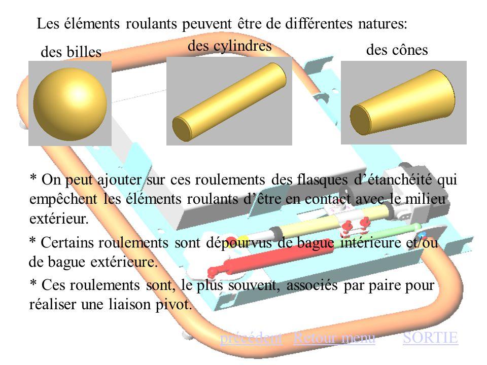 Les éléments roulants peuvent être de différentes natures: des billes des cylindres des cônes Retour menuSORTIEprécédent * On peut ajouter sur ces rou