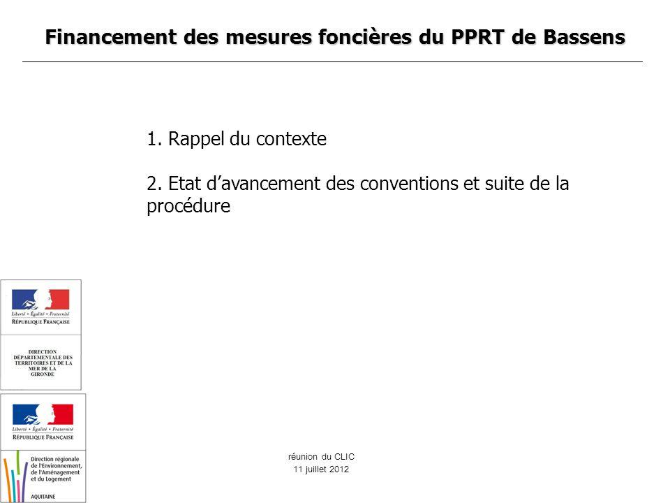 réunion du CLIC 11 juillet 2012 1.Contexte PPRT de Bassens approuvé le 21 décembre 2010.