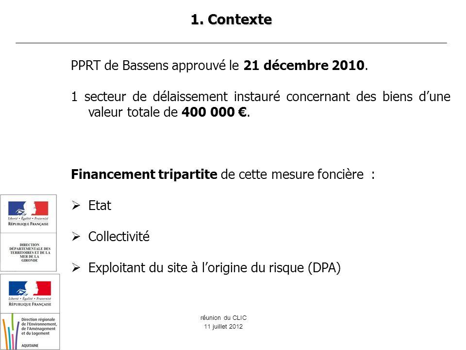 réunion du CLIC 11 juillet 2012 1. Contexte PPRT de Bassens approuvé le 21 décembre 2010.