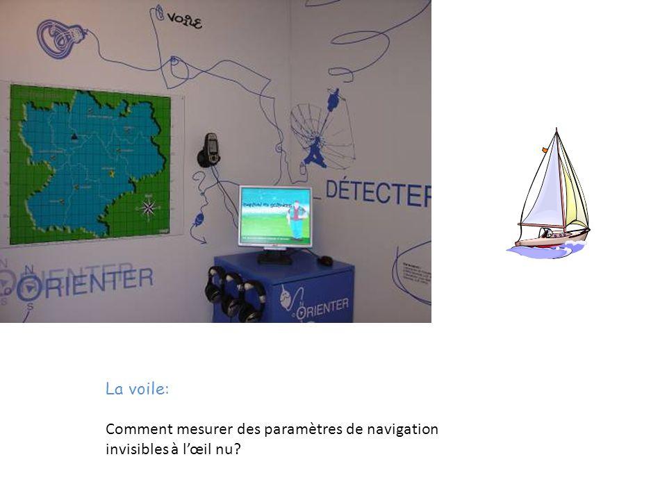 La voile: Comment mesurer des paramètres de navigation invisibles à l'œil nu