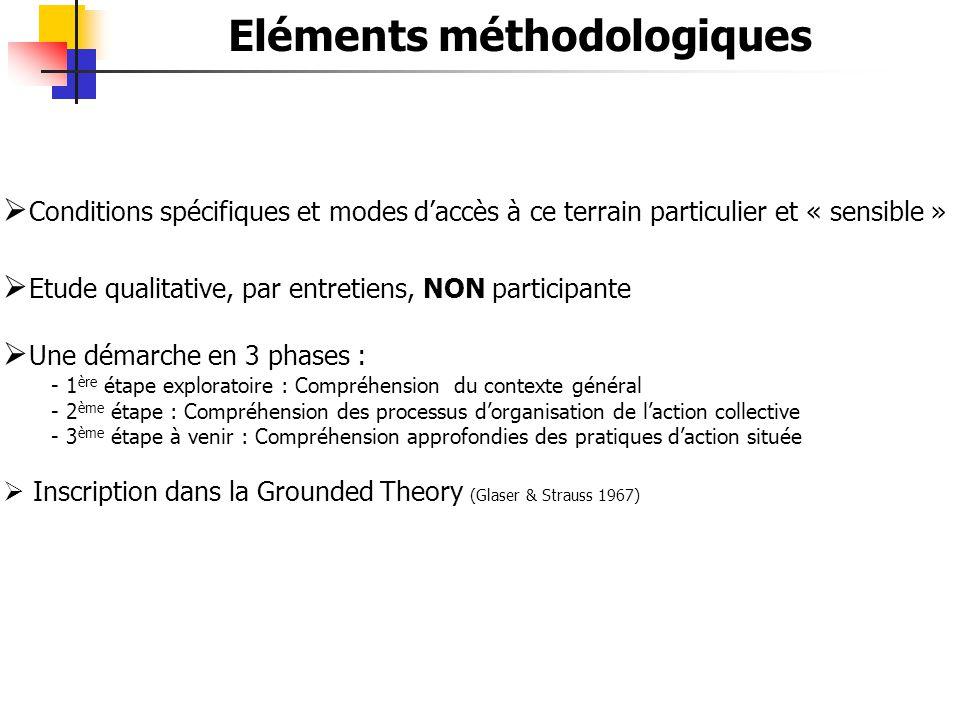  Conditions spécifiques et modes d'accès à ce terrain particulier et « sensible »  Etude qualitative, par entretiens, NON participante  Une démarch