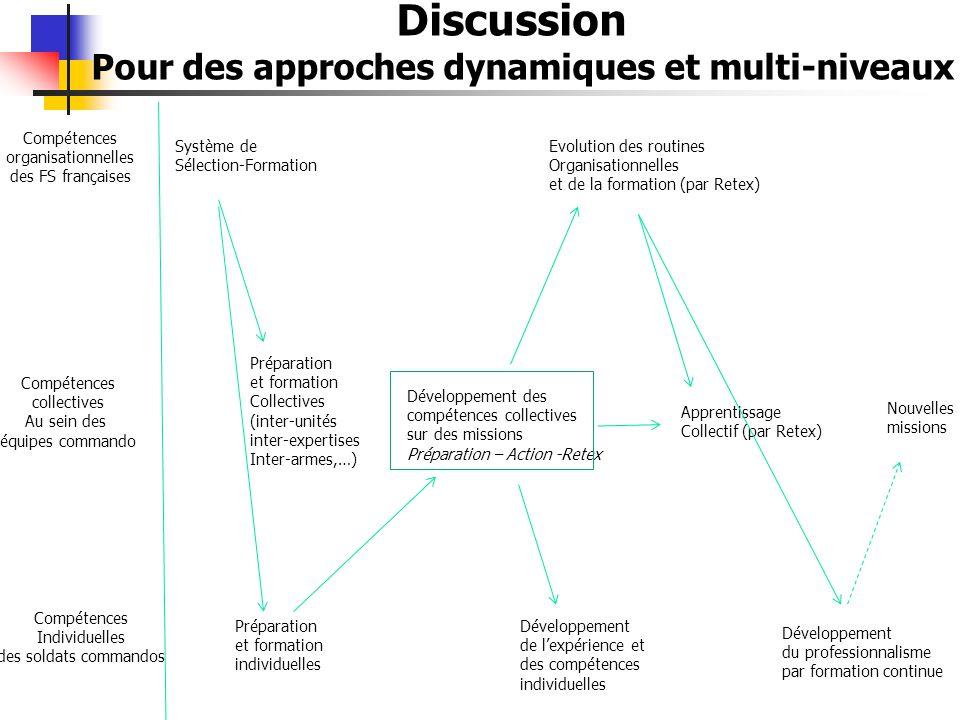 Discussion Pour des approches dynamiques et multi-niveaux Compétences organisationnelles des FS françaises Compétences Individuelles des soldats comma