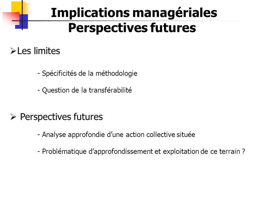  Les limites - Spécificités de la méthodologie - Question de la transférabilité  Perspectives futures - Analyse approfondie d'une action collective