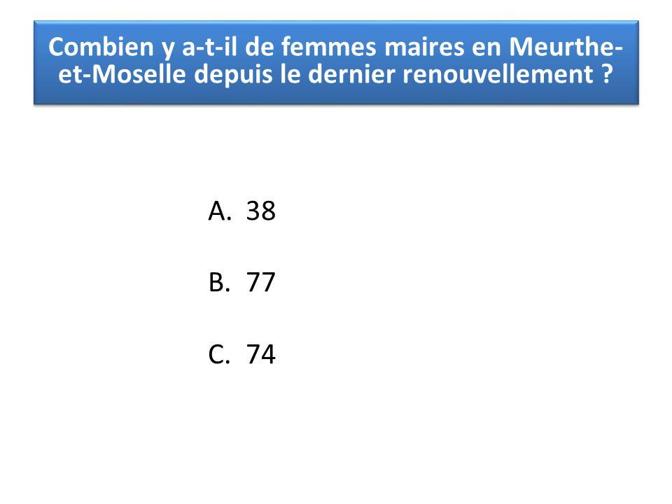 Combien y a-t-il de femmes maires en Meurthe- et-Moselle depuis le dernier renouvellement ? A.38 B.77 C.74