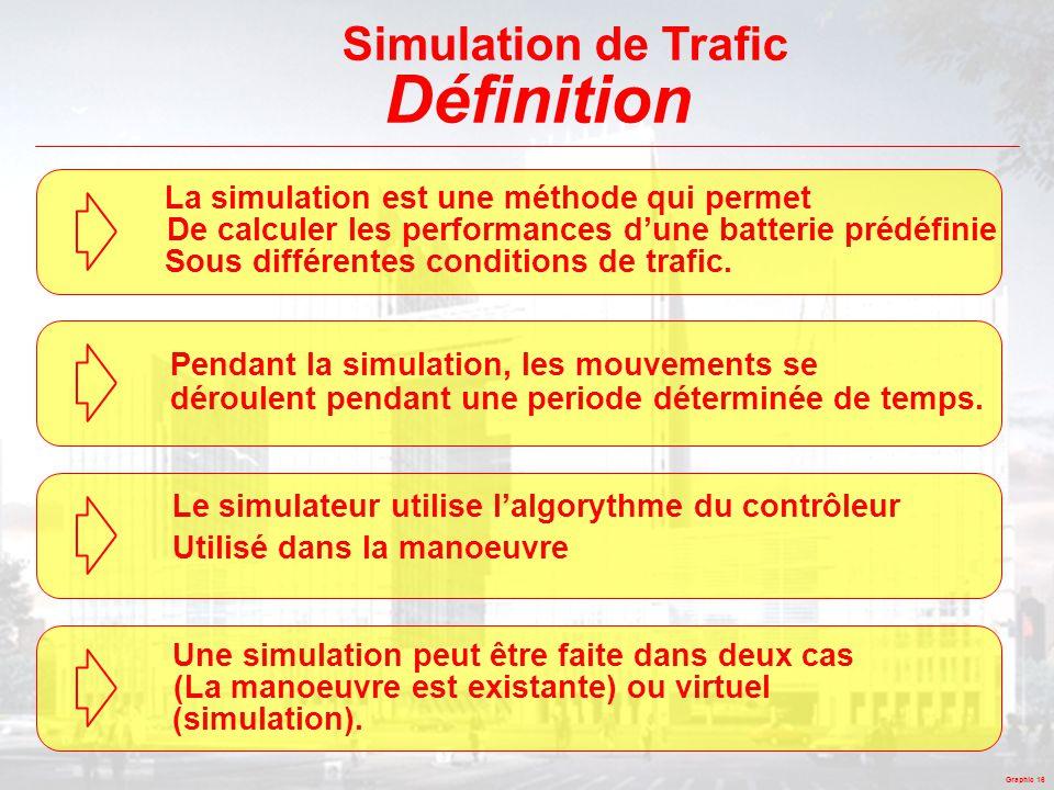 Graphic 16 Simulation de Trafic Définition La simulation est une méthode qui permet De calculer les performances d'une batterie prédéfinie Sous différ
