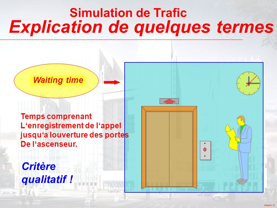 Graphic 18 Waiting time Temps comprenant L'enregistrement de l'appel jusqu'a louverture des portes De l'ascenseur.