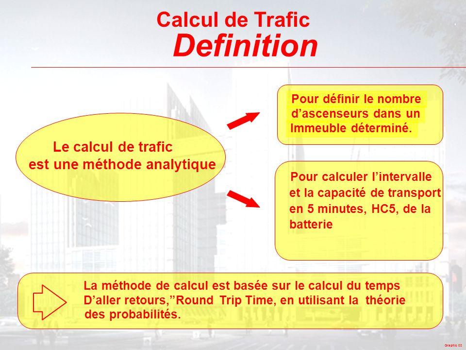 Graphic 03 Calcul de Trafic Definition Le calcul de trafic est une méthode analytique Pour définir le nombre d'ascenseurs dans un Immeuble déterminé.