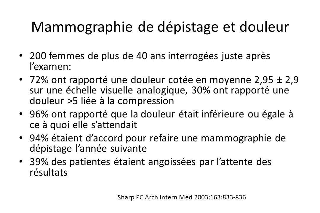 Mammographie de dépistage et douleur • 200 femmes de plus de 40 ans interrogées juste après l'examen: • 72% ont rapporté une douleur cotée en moyenne
