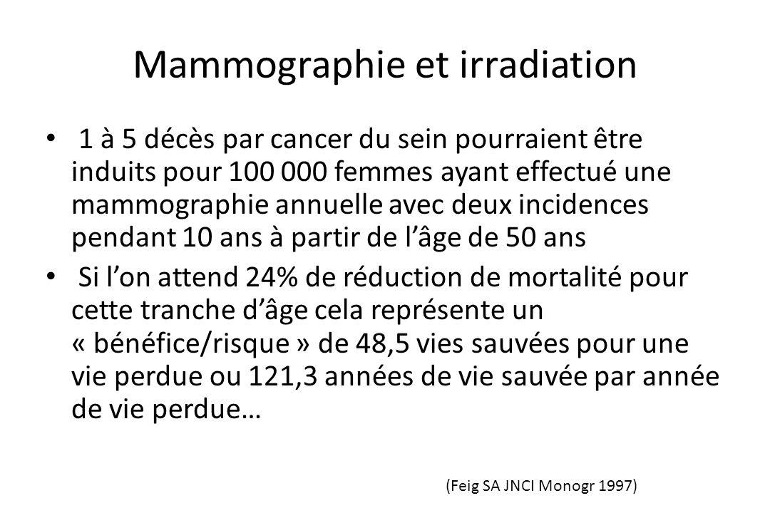 Mammographie et irradiation • 1 à 5 décès par cancer du sein pourraient être induits pour 100 000 femmes ayant effectué une mammographie annuelle avec