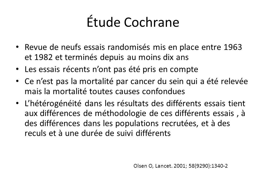Étude Cochrane • Revue de neufs essais randomisés mis en place entre 1963 et 1982 et terminés depuis au moins dix ans • Les essais récents n'ont pas é