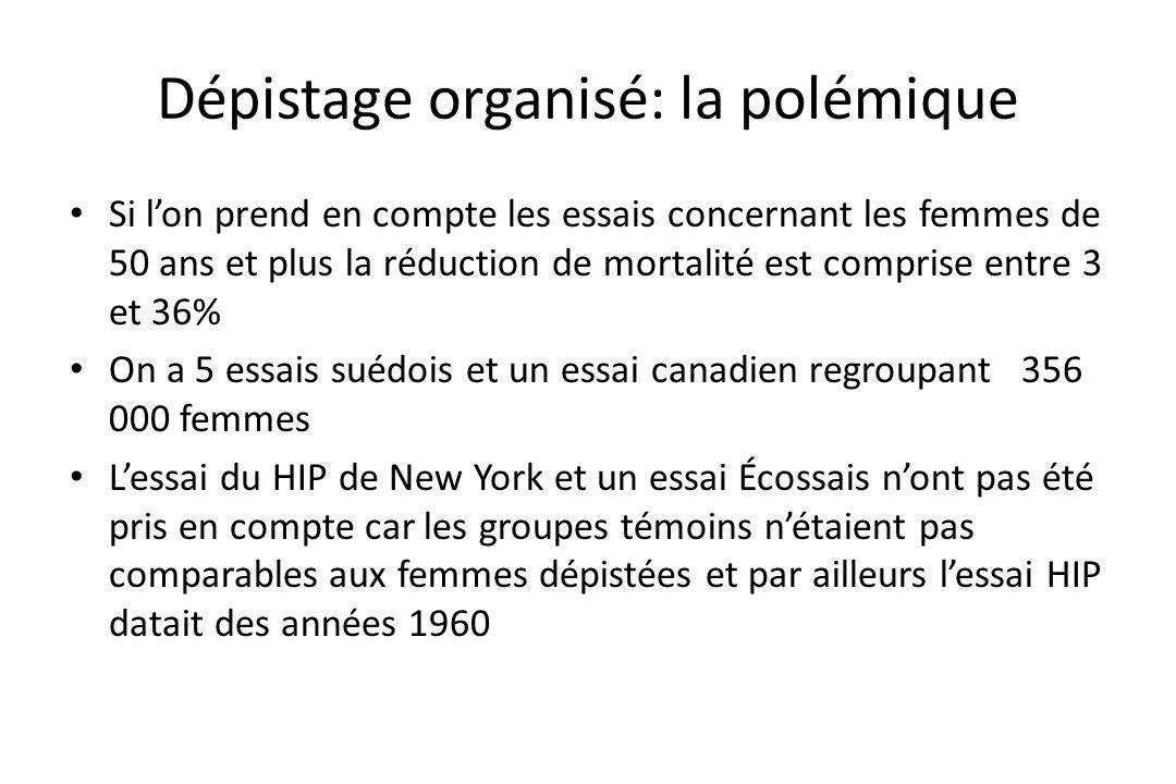 Dépistage organisé: la polémique • Si l'on prend en compte les essais concernant les femmes de 50 ans et plus la réduction de mortalité est comprise e