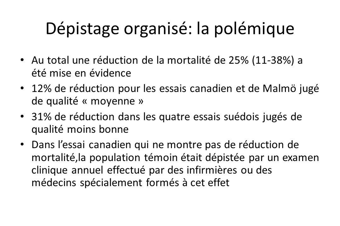 Dépistage organisé: la polémique • Au total une réduction de la mortalité de 25% (11-38%) a été mise en évidence • 12% de réduction pour les essais ca