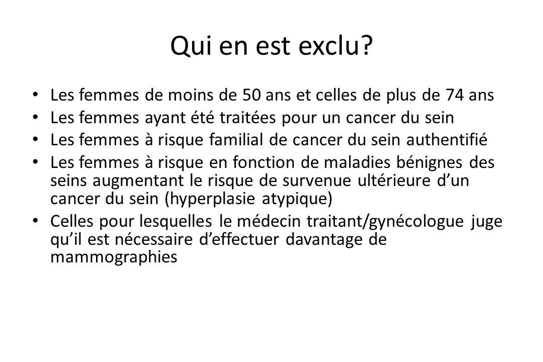 Qui en est exclu? • Les femmes de moins de 50 ans et celles de plus de 74 ans • Les femmes ayant été traitées pour un cancer du sein • Les femmes à ri