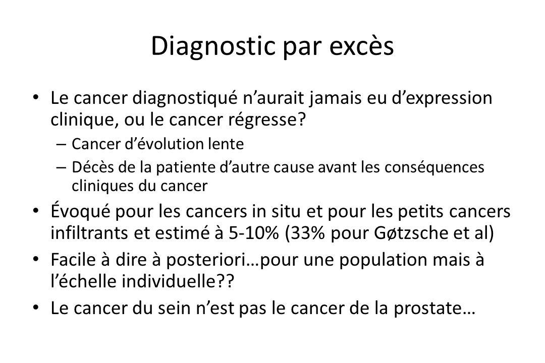 Diagnostic par excès • Le cancer diagnostiqué n'aurait jamais eu d'expression clinique, ou le cancer régresse? – Cancer d'évolution lente – Décès de l