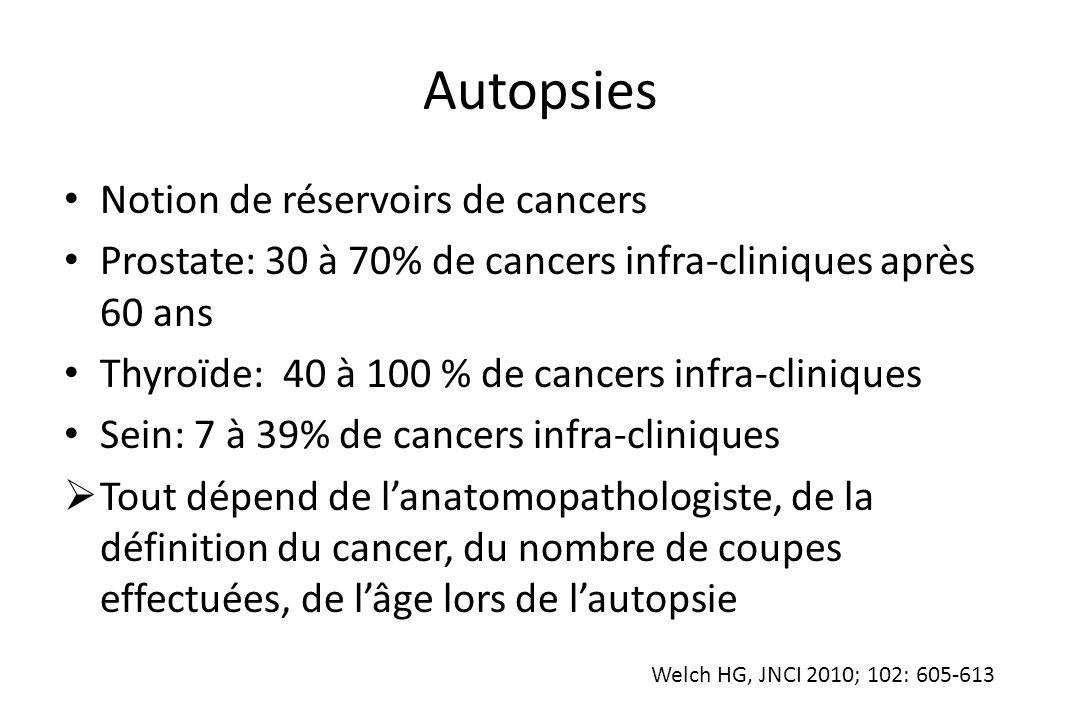Autopsies • Notion de réservoirs de cancers • Prostate: 30 à 70% de cancers infra-cliniques après 60 ans • Thyroïde: 40 à 100 % de cancers infra-clini