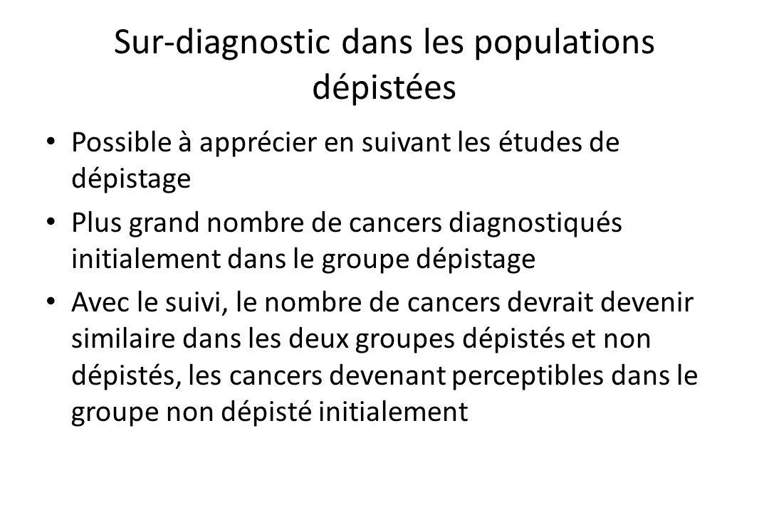 Sur-diagnostic dans les populations dépistées • Possible à apprécier en suivant les études de dépistage • Plus grand nombre de cancers diagnostiqués i