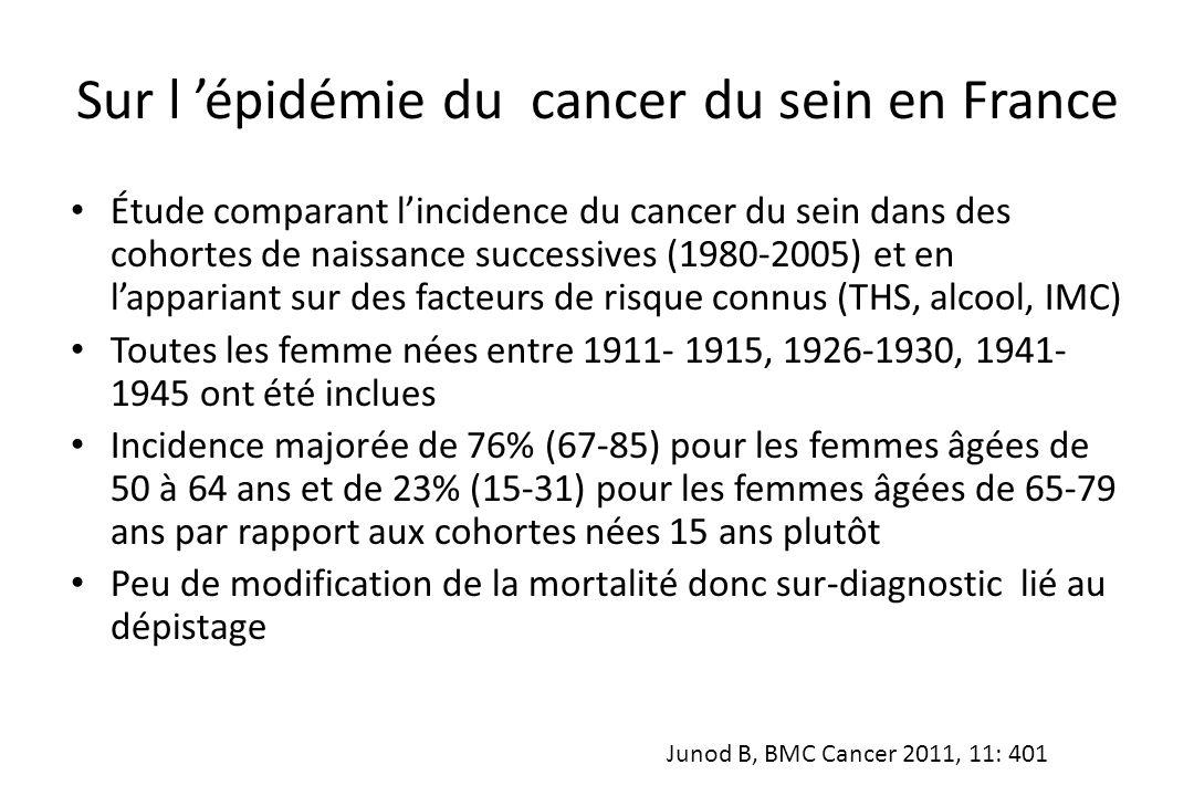 Sur l 'épidémie du cancer du sein en France • Étude comparant l'incidence du cancer du sein dans des cohortes de naissance successives (1980-2005) et