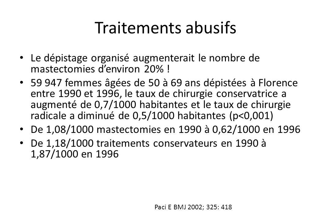 Traitements abusifs • Le dépistage organisé augmenterait le nombre de mastectomies d'environ 20% ! • 59 947 femmes âgées de 50 à 69 ans dépistées à Fl